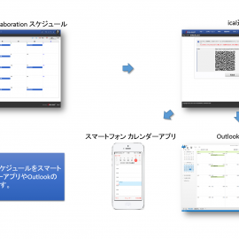 iACスケジュール連携(スクリプト開発モデル)をリリースしました